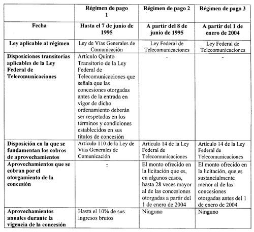 funcionamiento de las asociaciones y sociedades en participacion: