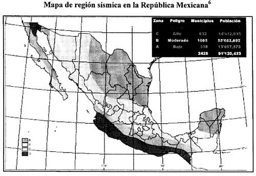 estado mexico factor explican desigualdad social entre estado: