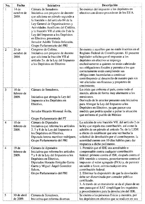 Gaceta Aumento Salarial 2014 Autos Weblog | newhairstylesformen2014