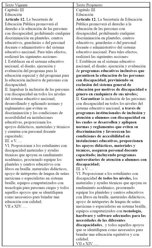 Gaceta Parlamentaria, año XVI, número 3749-VII, martes 16 de abril ...