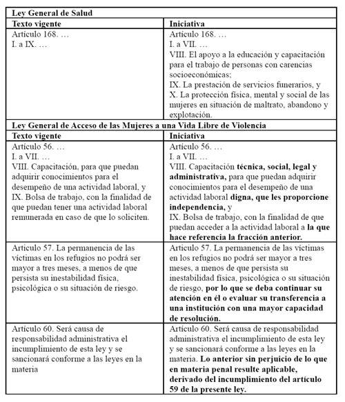 ley general de publicidad mexico pdf