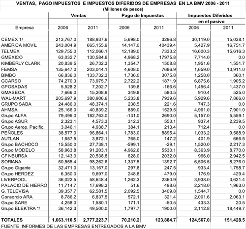 impuesto renta persona fisica 2006: