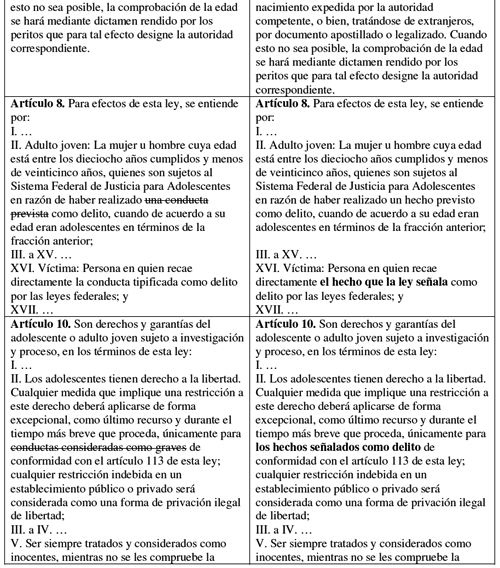 Isr Articulo 113 Lisr 2016 | 96 lisr 2016 tabla articulo