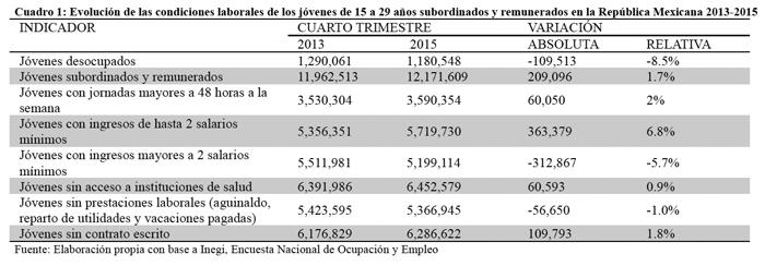 Sueldos De La Armada Argentina 2016 | fuerza aerea