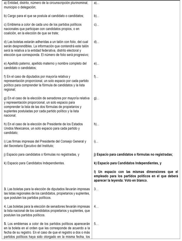 Gaceta Parlamentaria, año XIX, número 4498-IV, jueves 31 de marzo de ...