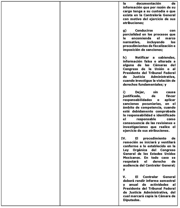 Gaceta Parlamentaria, año XX, número 4666-V, jueves 24 de noviembre ...