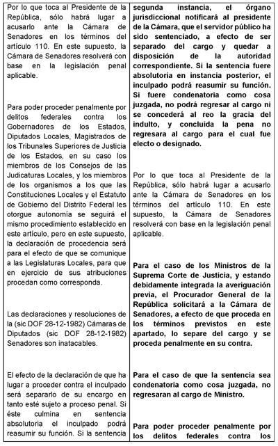 Gaceta Parlamentaria, año XIX, número 4648_V, jueves 27 de octubre ...