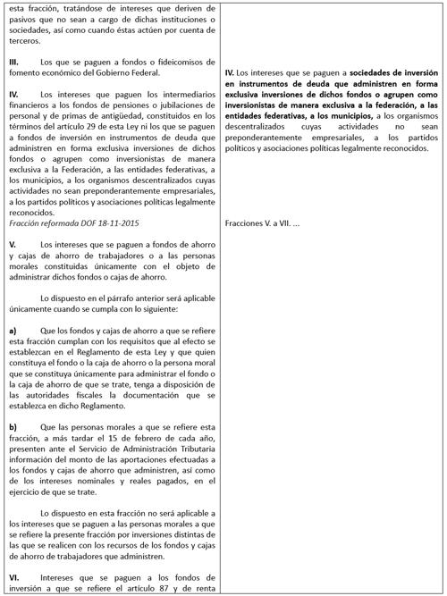 Gaceta Parlamentaria, año XIX, número 4612-III, martes 6 de ...