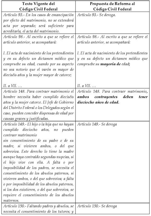 Gaceta Parlamentaria, año XX, número 4768-XIV, jueves 27 de abril de ...