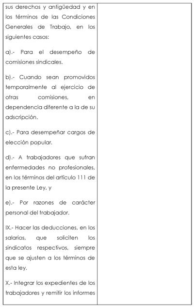 a6f2201a4caca ... iniciativa omitió intencionalmente crear un nuevo capítulo o sección en  la Ley Federal del Trabajo que versara sobre el teletrabajo