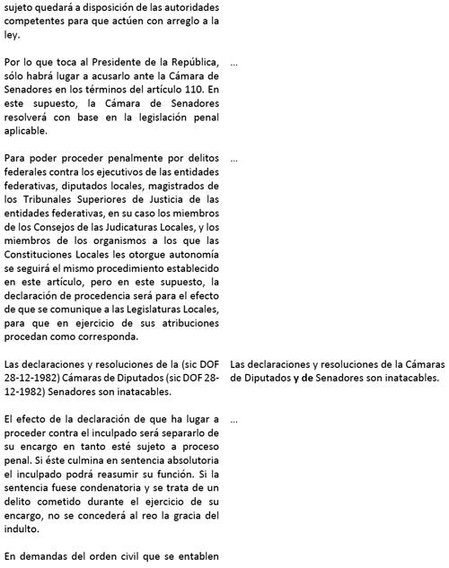 Gaceta Parlamentaria, año XX, número 4839, martes 8 de agosto de 2017