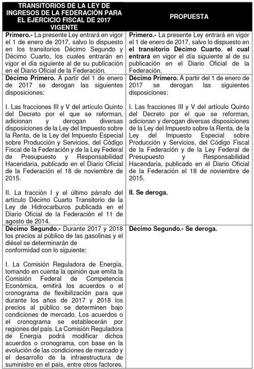 articulo 27 constitucional pdf