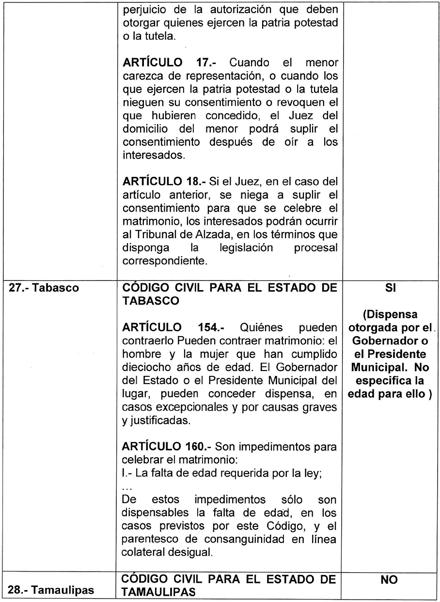 Página Web De Citas Para Los De Mediana Edad Solo Hombre San Luis De La Paz