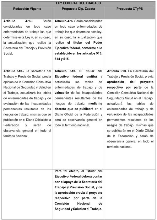 ley organica del trabajo vigente 2017 pdf