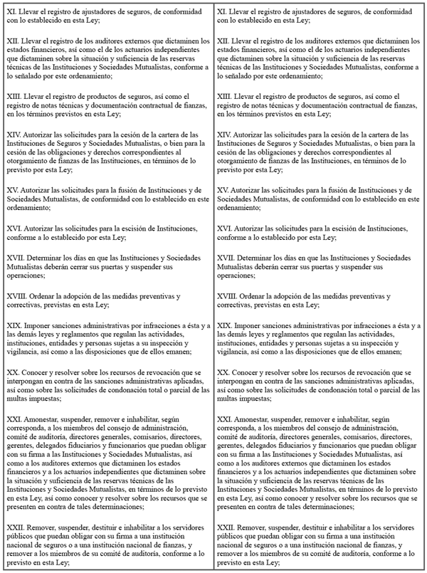 Gaceta Parlamentaria, año XX, número 4819-I, martes 11 de julio de 2017