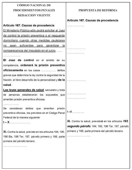 f943665b1 A continuación se expone la propuesta de redacción