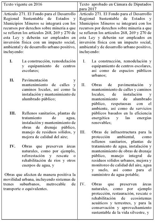 Gaceta Parlamentaria, año XX, número 4745-V, jueves 23 de marzo de 2017
