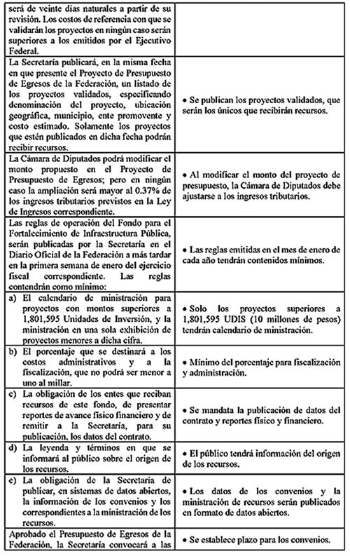 constitucion politica de los estados unidos mexicanos 2017 pdf