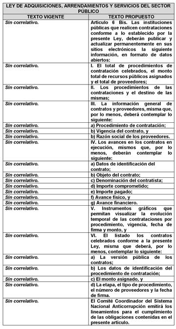 Gaceta Parlamentaria, año XX, número 4906-V, martes 14 de noviembre ...