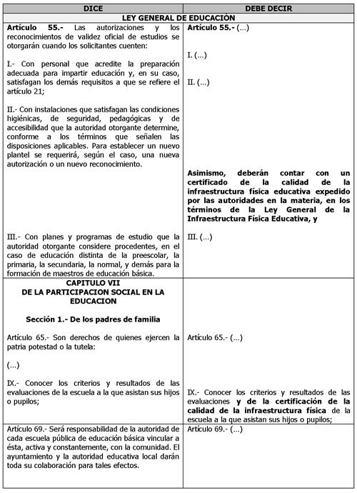 Gaceta Parlamentaria, año XX, número 4901-V, martes 7 de noviembre ...