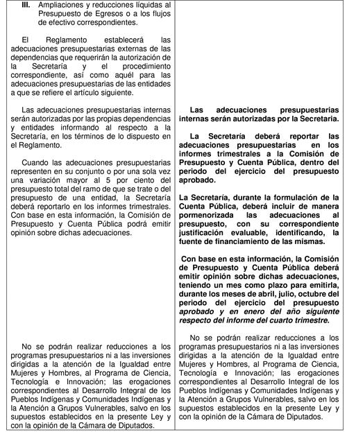 Gaceta Parlamentaria, año XX, número 4897-III, martes 31 de octubre ...