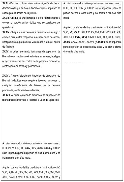 Gaceta Parlamentaria, año XX, número 4887-V, martes 17 de octubre ...