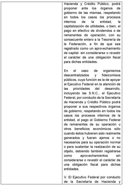 Gaceta Parlamentaria, año XX, número 4889-III, jueves 19 de
