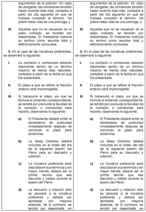 Gaceta Parlamentaria, año XX, número 4889-IV, jueves 19 de octubre ...