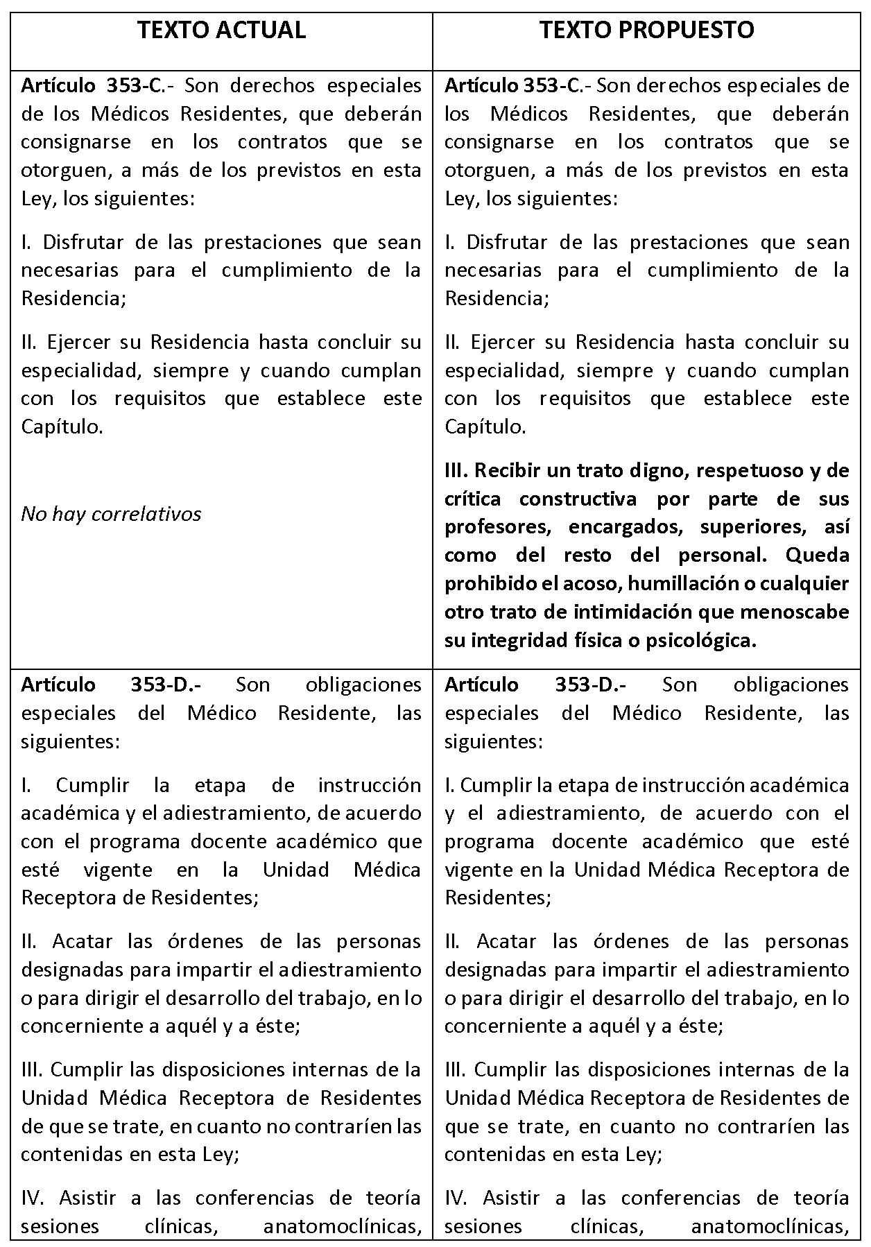 Increíble Médicos Reanudan El Formato Viñeta - Ejemplo De Colección ...