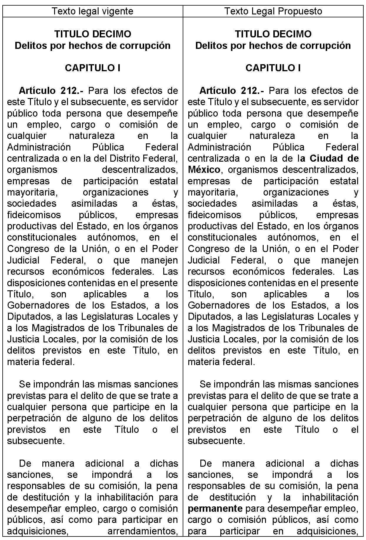 Gaceta Parlamentaria, año XX, número 4864-VI, martes 12 de ...