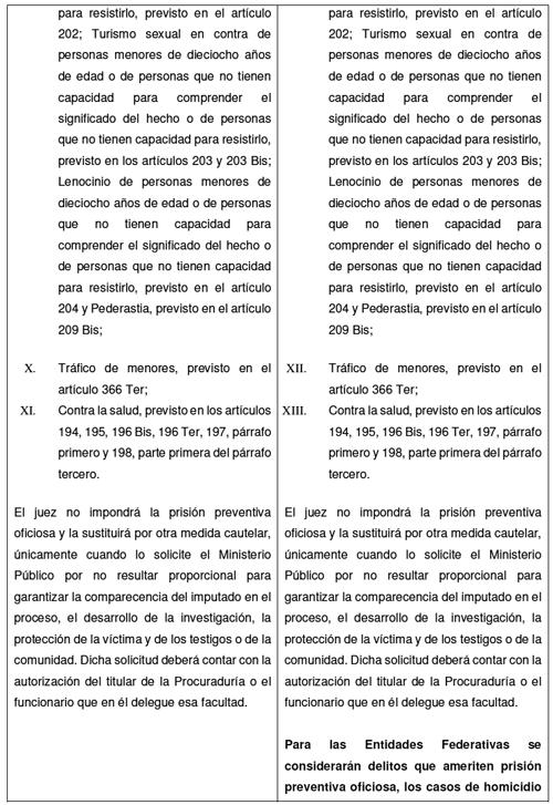 Gaceta Parlamentaria, año XXI, número 5011-IX, martes 24 de abril de ...