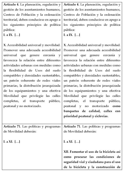 Gaceta Parlamentaria, año XXI, número 4964-III, martes 13 de febrero ...