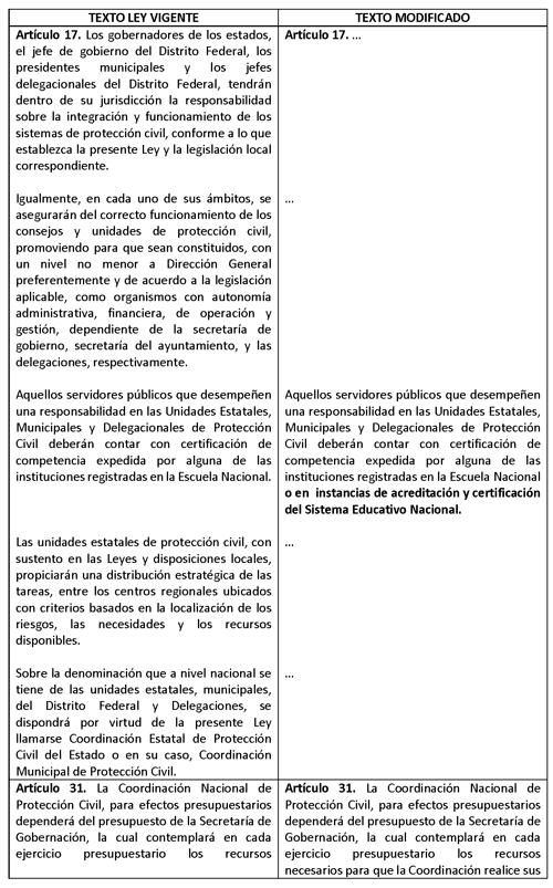 Gaceta Parlamentaria Ao Xxi Nmero 4976 V Jueves 1 De Marzo De 2018