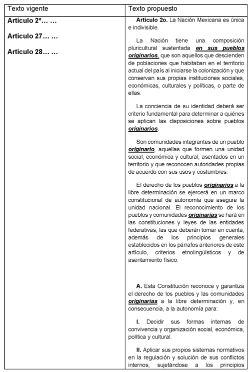 Gaceta Parlamentaria, año XXI, número 5131-II, martes 9 de octubre ...