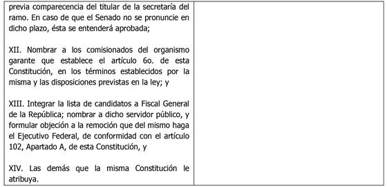 Gaceta Parlamentaria, año XXII, número 5264-V, viernes 26 de