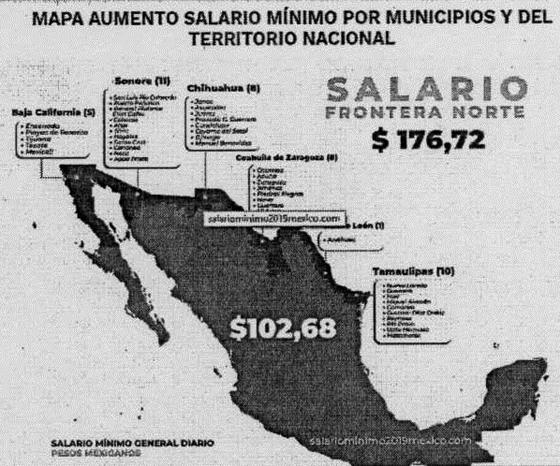 c5a32d9423b Fuente  salariominimo2018mexico.com salario-minimo-2019-mexico