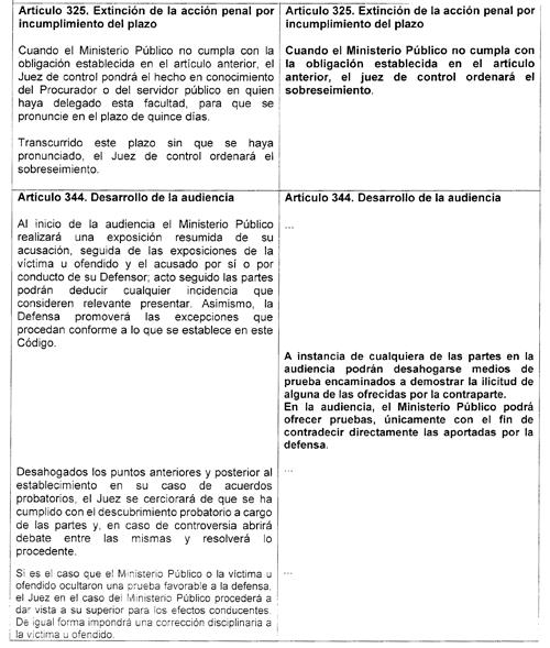 9a6716b92 Gaceta Parlamentaria, año XXII, número 5321-I, miércoles 17 de julio ...