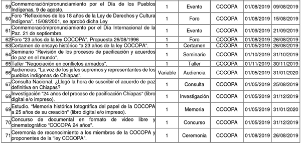 Calendario Maya De Embarazo 2019 Original Como Funciona.Gaceta Parlamentaria Ano Xxii Numero 5289 Lunes 3 De