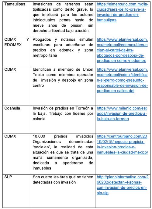 ecf467b32d4f La situación es preocupante por la certidumbre jurídica que debería brindar  el Estado mexicano para hacer compatibles los derechos a una vivienda