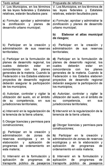 f4fa3f230 Gaceta Parlamentaria, año XXII, número 5236-IV, martes 12 de marzo ...